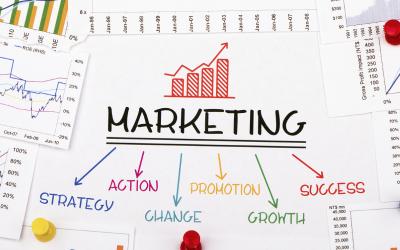 Marketing ROI: Is it Guaranteed?