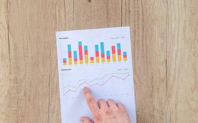 How Do You Measure Your Business' Marketing ROI?